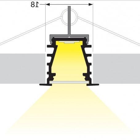 Comment installer un ruban LED au mur ?